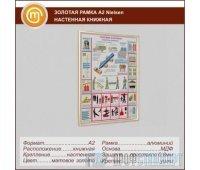 Золотая рамка «Nielsen» А2 настенная книжная