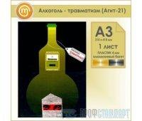 Плакат «Алкоголь - травматизм» (Агит-21, пластик 4 мм, алюминиевый багет, А3, 1 лист)