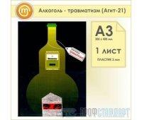 Плакат «Алкоголь - травматизм» (Агит-21, пластик 2 мм, А3, 1 лист)