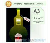 Плакат «Алкоголь - травматизм» (Агит-21, самоклеящаяся пленка, А3, 1 лист)