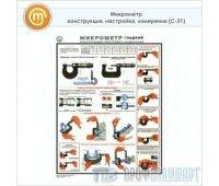 Плакат «Микрометр - конструкция, настройка, измерения» (С-31, ламинированная бумага, А2, 1 лист)