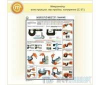 Плакат «Микрометр - конструкция, настройка, измерения» (С-31, пластик 2 мм, А2, 1 лист)