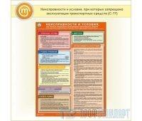 Плакат «Неисправности и условия, при которых запрещена эксплуатация транспортных средств» (С-77, пластик 2 мм, А2, 1 лист)