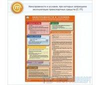 Плакат «Неисправности и условия, при которых запрещена эксплуатация транспортных средств» (С-77, ламинированная бумага, А2, 1 лист)