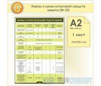 Плакат «Нормы и сроки испытаний средств защиты» (М-10, пластик 2 мм, А2, 1 лист)