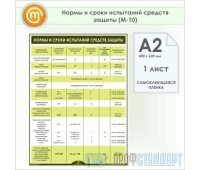 Плакат «Нормы и сроки испытаний средств защиты» (М-10, самоклеящаяся пленка, А2, 1 лист)