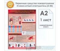 Плакат «Первичные средства пожаротушения. Углекислотный огнетушитель» (А-05, ламинированная бумага, А2, 1 лист)