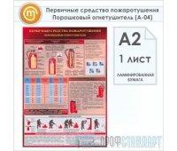 Плакат «Первичные средства пожаротушения. Порошковый огнетушитель» (А-04, ламинированная бумага, А2, 1 лист)