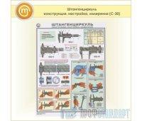 Плакат «Штангенциркуль - конструкция, настройка, измерения» (С-30, пластик 2 мм, А2, 1 лист)