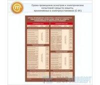 Плакат «Сроки проведения осмотров и электрических испытаний средств защиты, применяемых в электроустановках» (С-81, ламинированная бумага, А2, 1 лист)