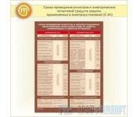Плакат «Сроки проведения осмотров и электрических испытаний средств защиты, применяемых в электроустановках» (С-81, пластик 2 мм, А2, 1 лист)