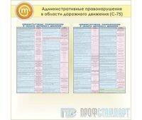 Плакаты «Административные правонарушения в области дорожного движения» (С-75, пластик 2 мм, А1, 2 листа)