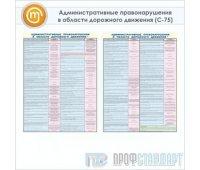 Плакаты «Административные правонарушения в области дорожного движения» (С-75, ламинированная бумага, А1, 2 листа)