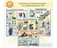 Плакаты «Безопасность бетонных работ на стройплощадке» (С-70, пластик 2 мм, А2, 3 листа)