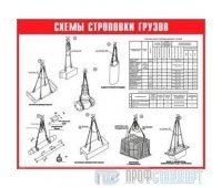 Схема строповки грузов СТР-03