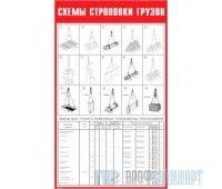 Схема строповки грузов СТР-04