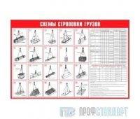 Схема строповки грузов СТР-02
