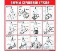 Схема строповки грузов СТР-05