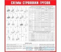 Схема строповки грузов СТР-06