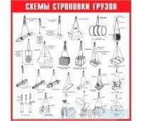 Схема строповки грузов СТР-07