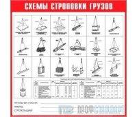 Схема строповки грузов СТР-09
