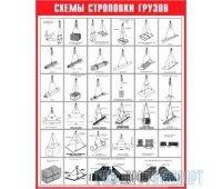 Схема строповки грузов СТР-08